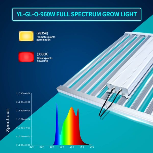 YOULIMI 960W LED Grow Light Octopus