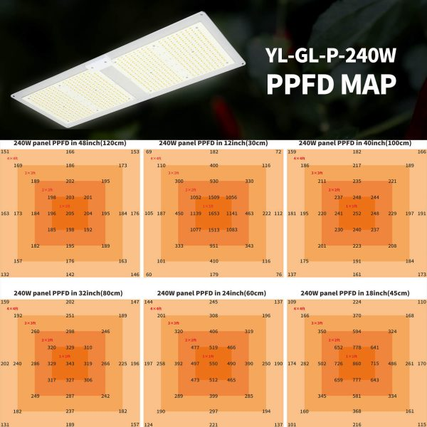 YOULUMI Quantum 240W LED Grow Light