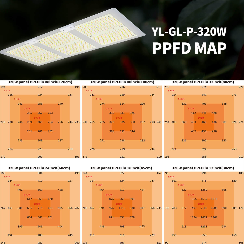 YOULUMI Quantum 320W LED Grow Light